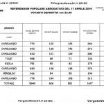 VN24_votantiore23