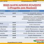 VN24_160521_Vergato_Donini__Ferrovia Porrettana_002