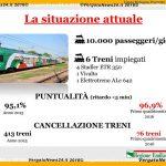 VN24_160521_Vergato_Donini__Ferrovia Porrettana_003