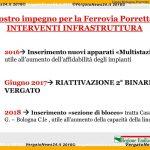 VN24_160521_Vergato_Donini__Ferrovia Porrettana_004