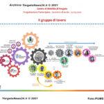 presentazione_ VERGATO 27_05_2021 – 0002 copy